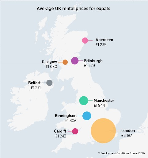 expensive places in Europe for expats