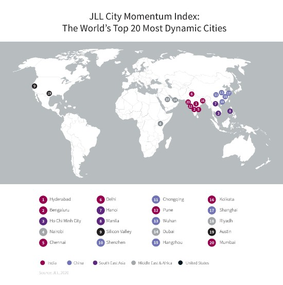 World's top 20 most dynamic urban centers